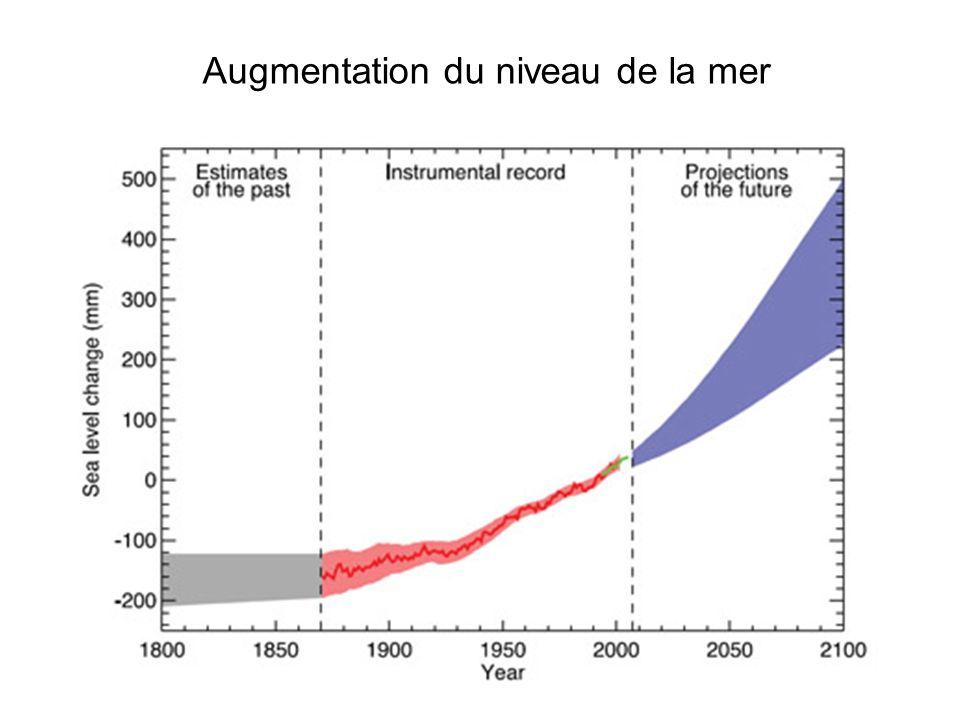 Augmentation du niveau de la mer