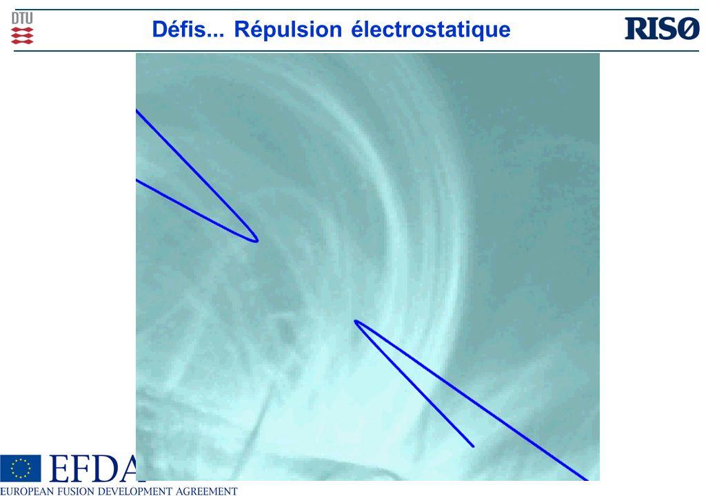 Défis... Répulsion électrostatique