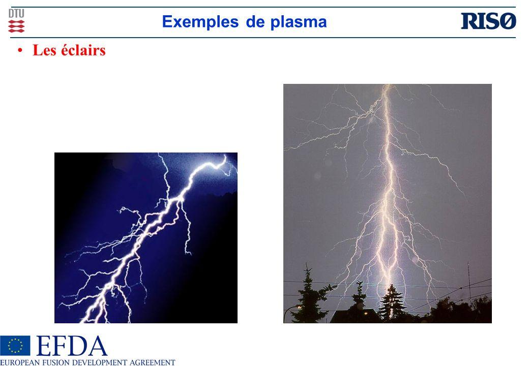 Exemples de plasma Les éclairs