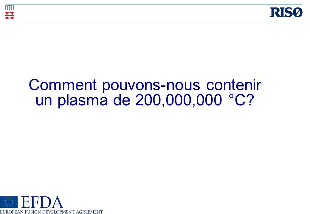 Comment pouvons-nous contenir un plasma de 200,000,000 °C?