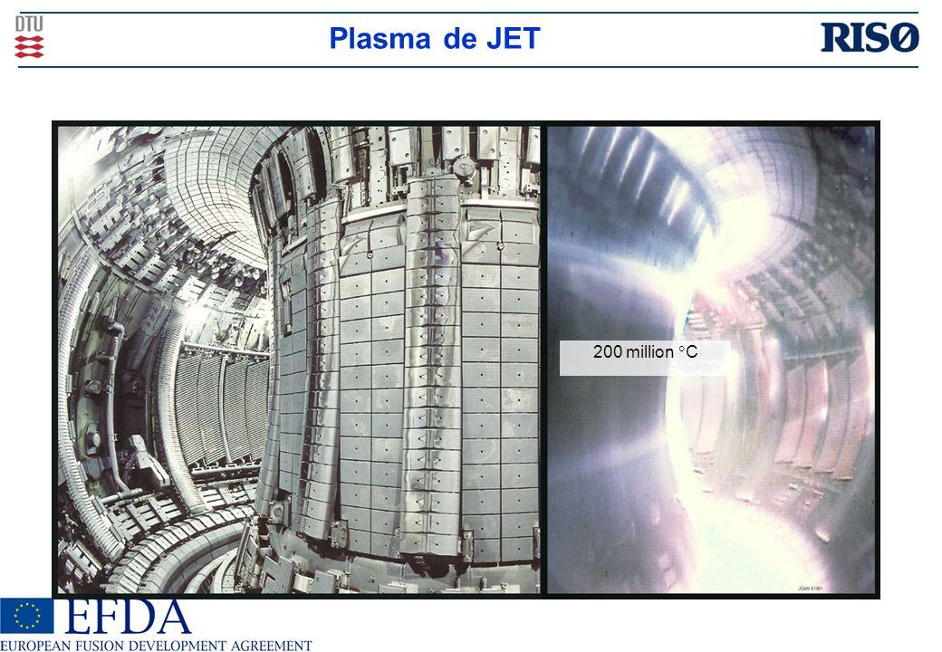 Plasma de JET 200 million C
