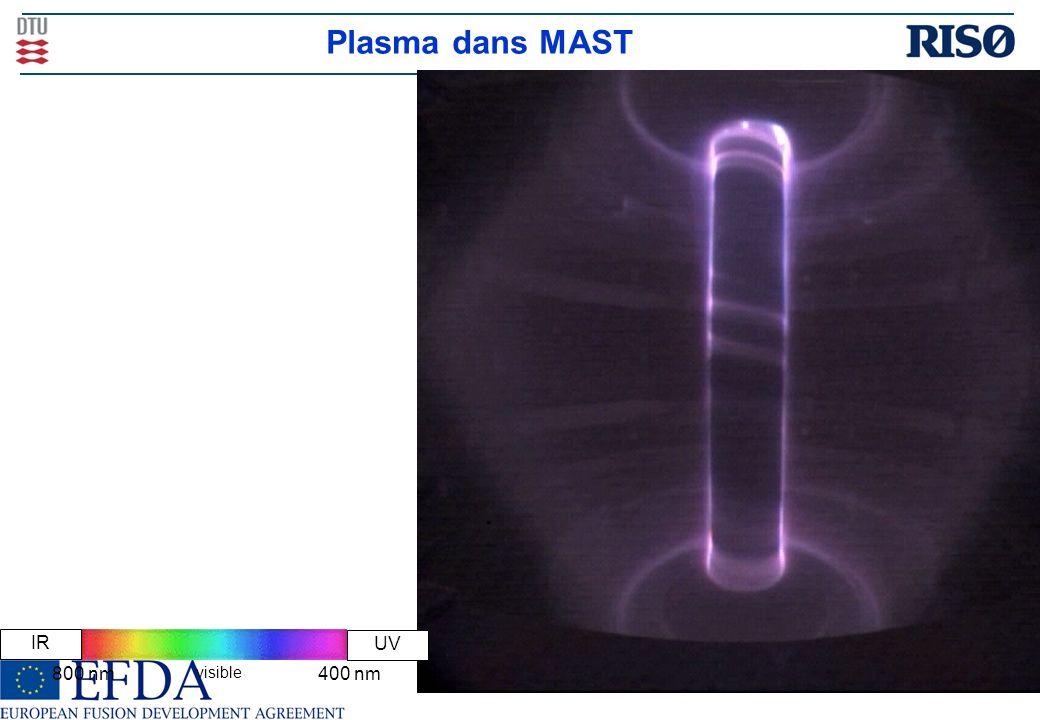 Plasma dans MAST UV 800 nm400 nm visible IR