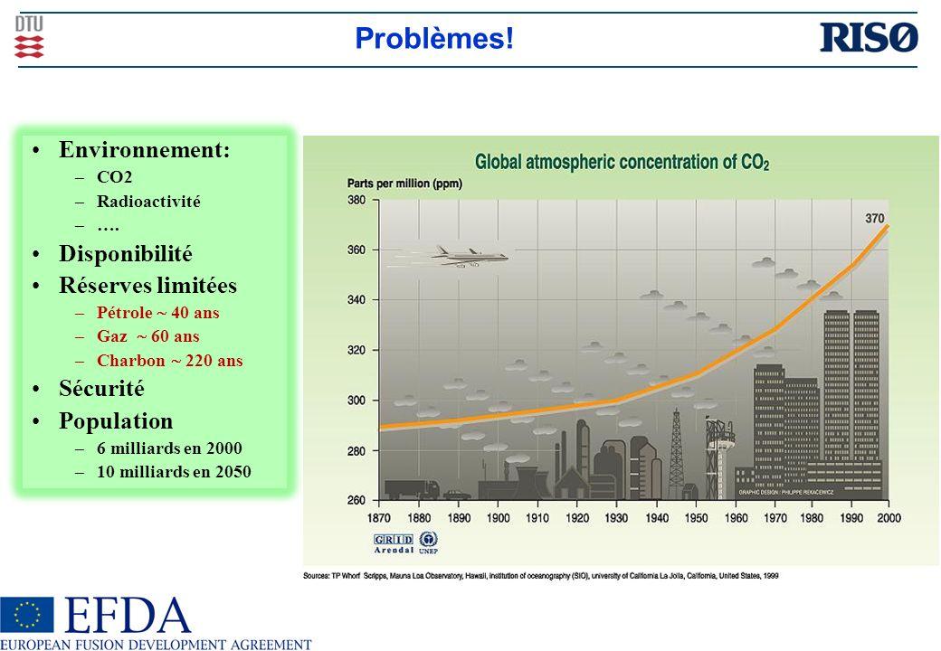 Problèmes.Environnement: –CO2 –Radioactivité –….