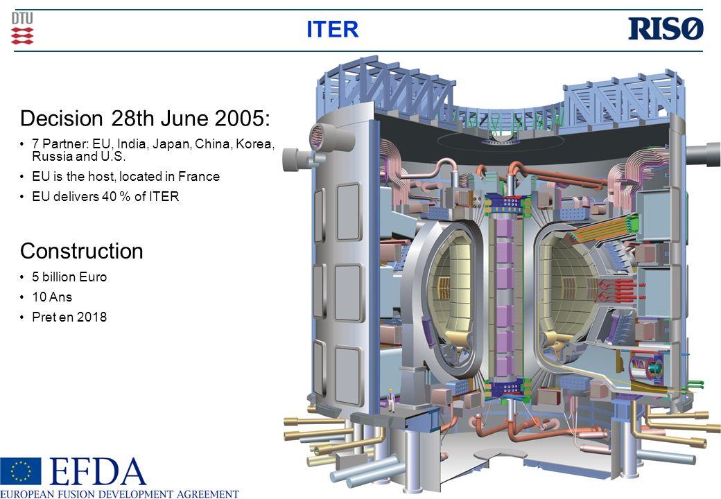 ITER Construction 5 billion Euro 10 Ans Pret en 2018 Decision 28th June 2005: 7 Partner: EU, India, Japan, China, Korea, Russia and U.S.