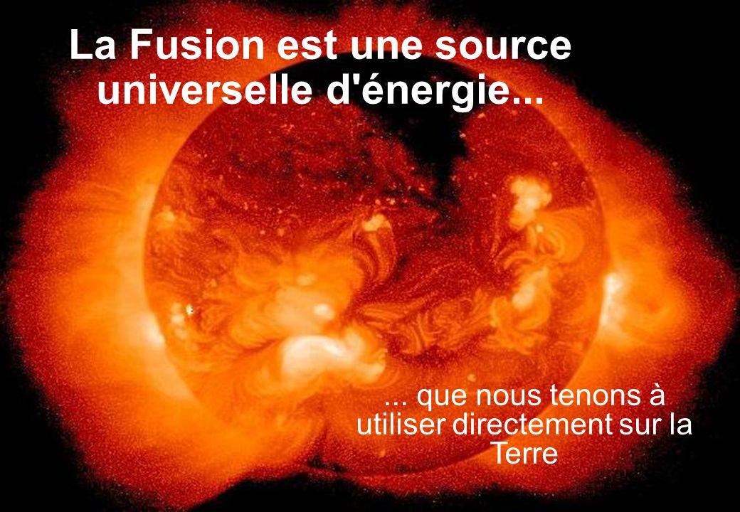 25-08-08 Fusion Energy - IDK Renewable Energy Bus Tour - Risø DTU La Fusion est une source universelle d énergie......