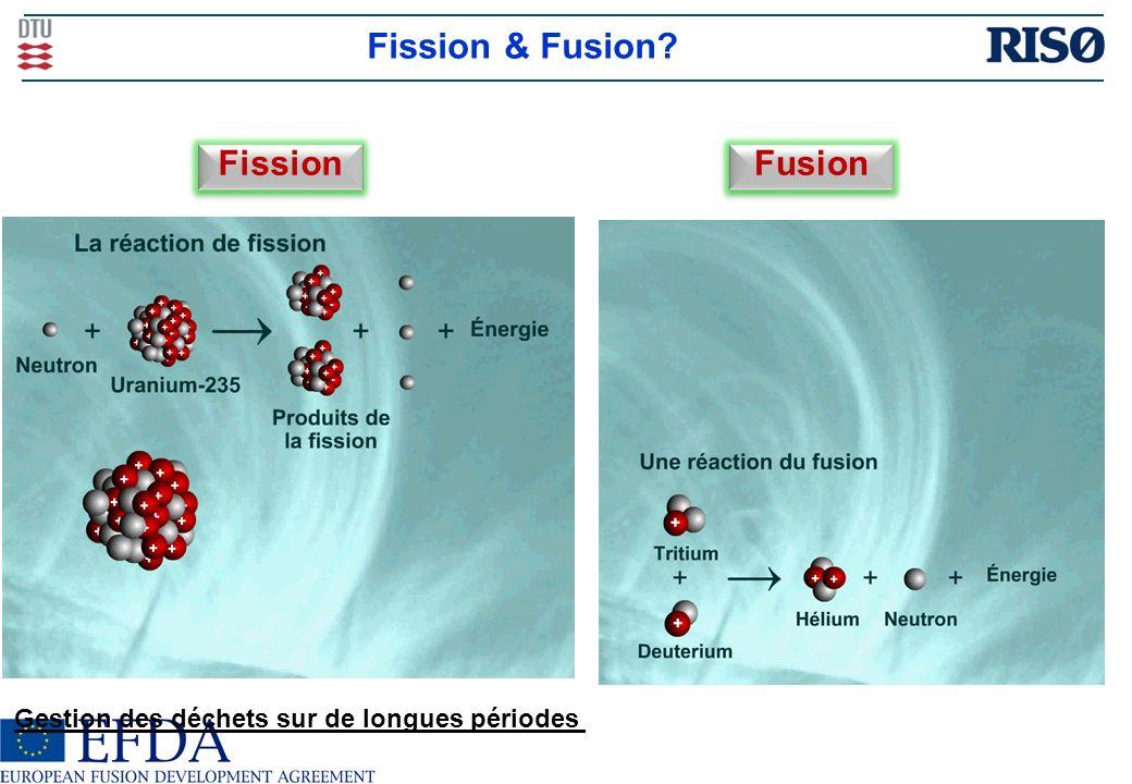La Fusion sur Terre.
