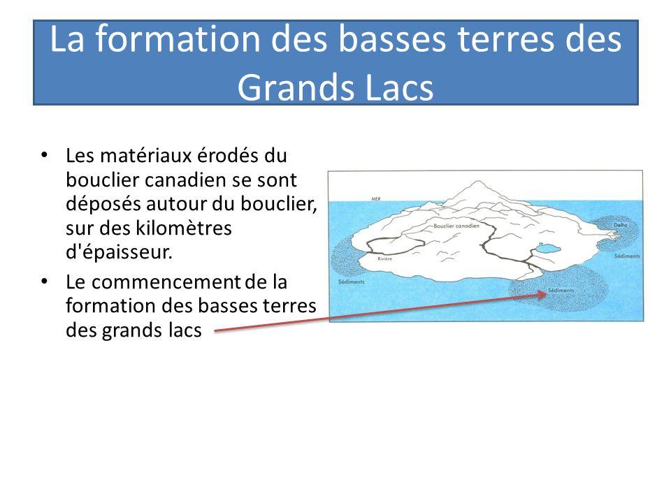 La formation des basses terres des Grands Lacs Les matériaux érodés du bouclier canadien se sont déposés autour du bouclier, sur des kilomètres d'épai