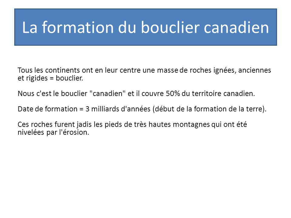 Comparez et contrastez Les plaines intérieuresLes basses terres du Saint Laurent