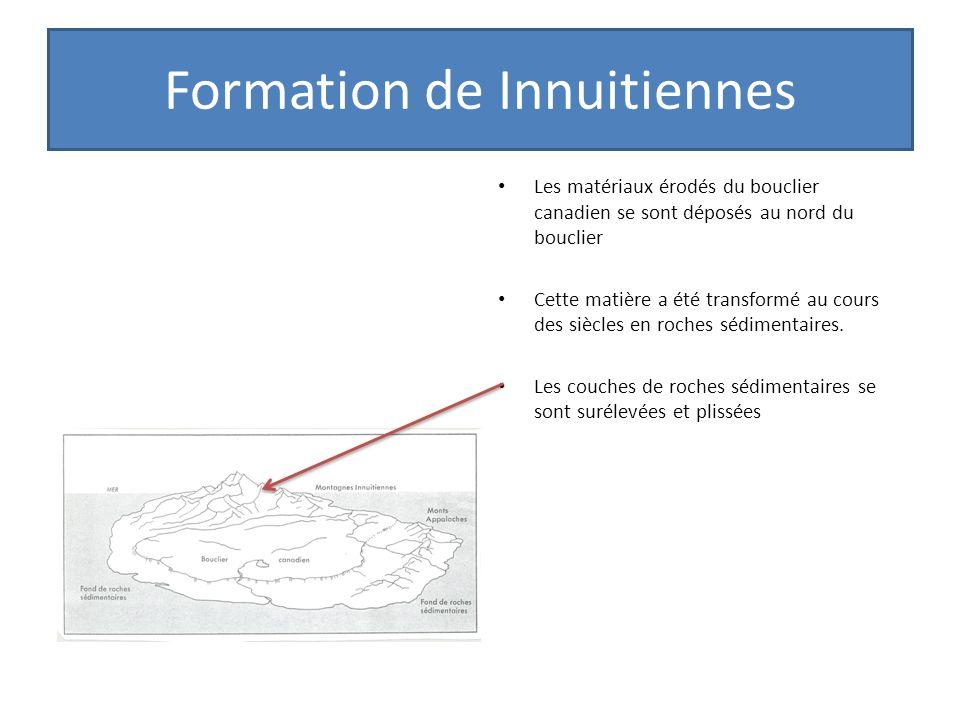 Formation de Innuitiennes Les matériaux érodés du bouclier canadien se sont déposés au nord du bouclier Cette matière a été transformé au cours des si