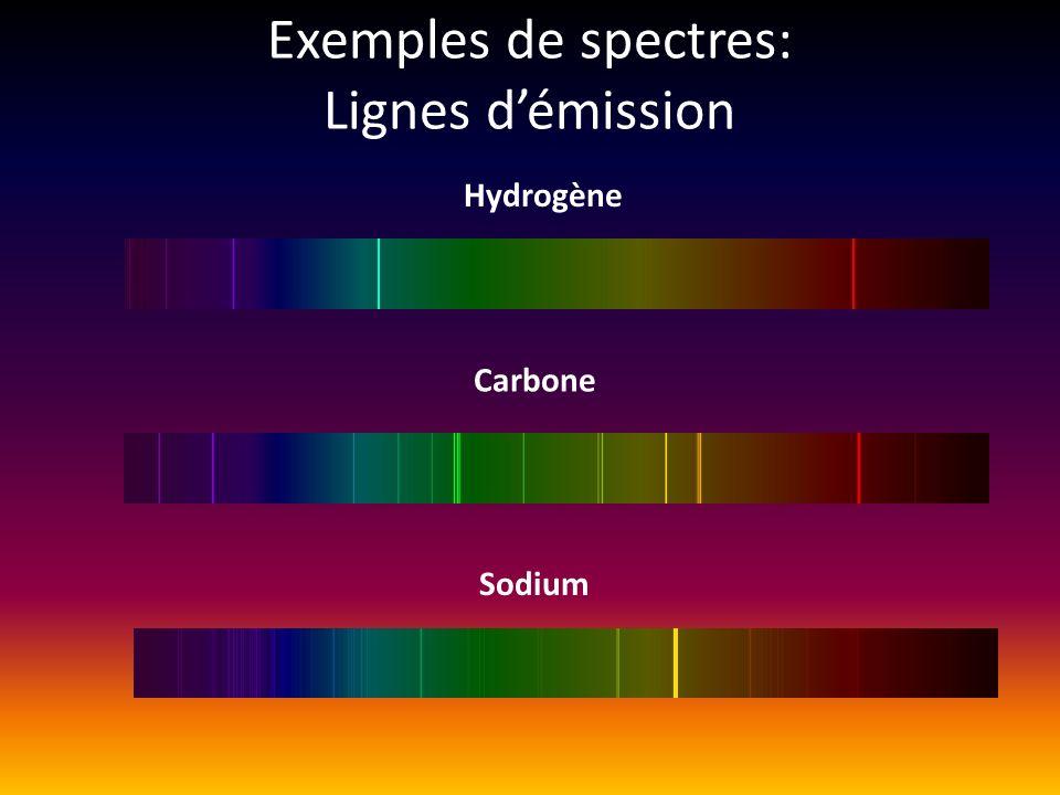 Exemples de spectres: Lignes démission Hydrogène Carbone Sodium