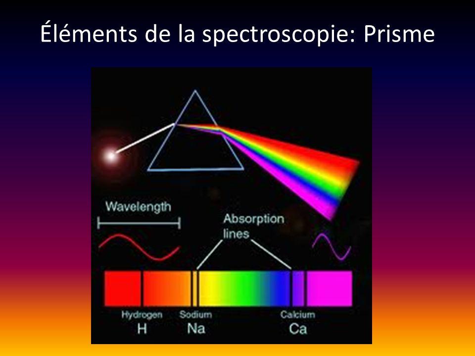 Éléments de la spectroscopie: Prisme