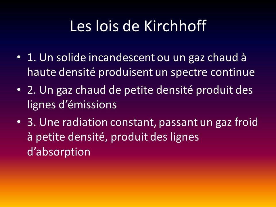 Les lois de Kirchhoff 1. Un solide incandescent ou un gaz chaud à haute densité produisent un spectre continue 2. Un gaz chaud de petite densité produ