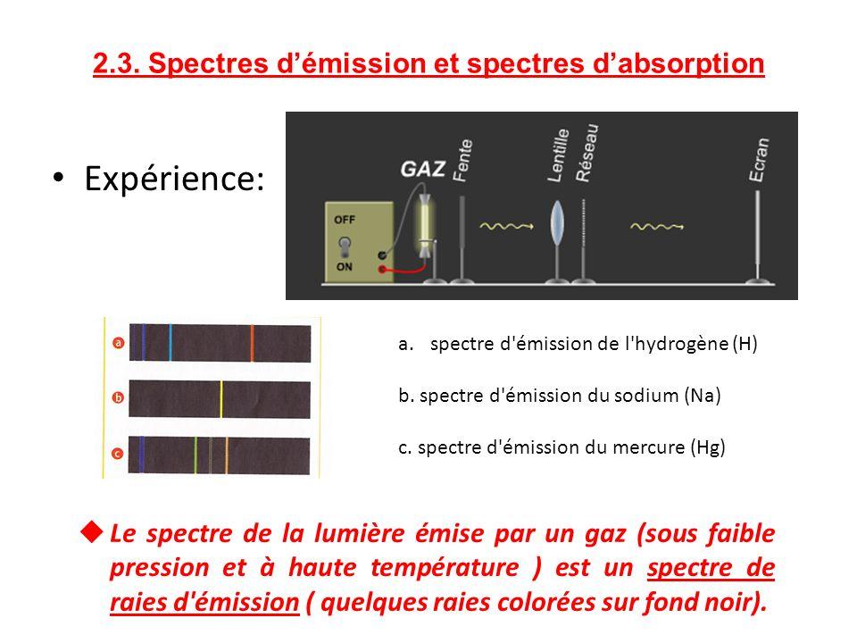 2.3. Spectres démission et spectres dabsorption Expérience: a.spectre d'émission de l'hydrogène (H) b. spectre d'émission du sodium (Na) c. spectre d'
