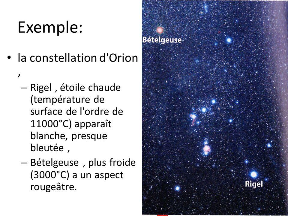 Exemple: la constellation d'Orion, – Rigel, étoile chaude (température de surface de l'ordre de 11000°C) apparaît blanche, presque bleutée, – Bételgeu