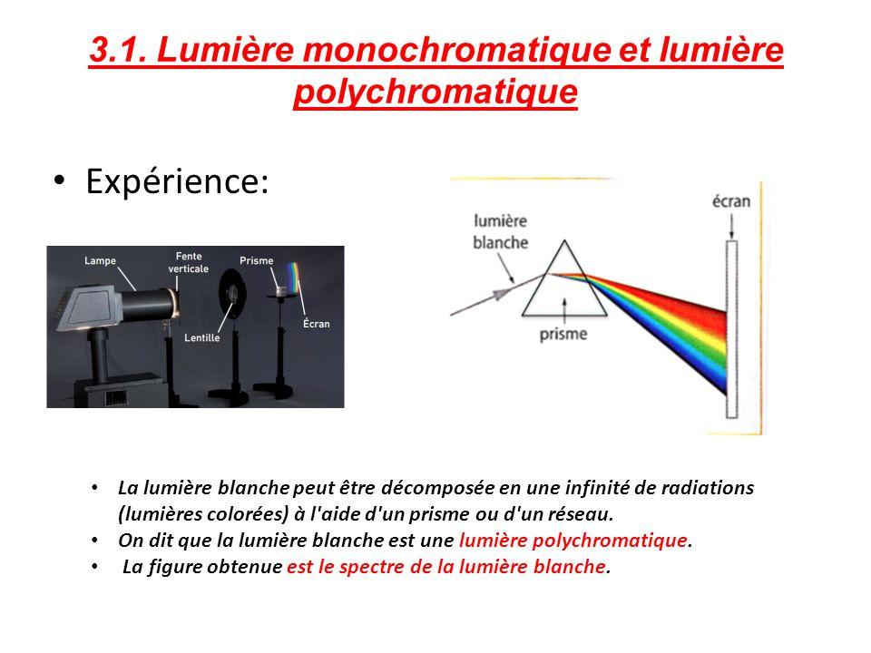 3.1. Lumière monochromatique et lumière polychromatique Expérience: La lumière blanche peut être décomposée en une infinité de radiations (lumières co