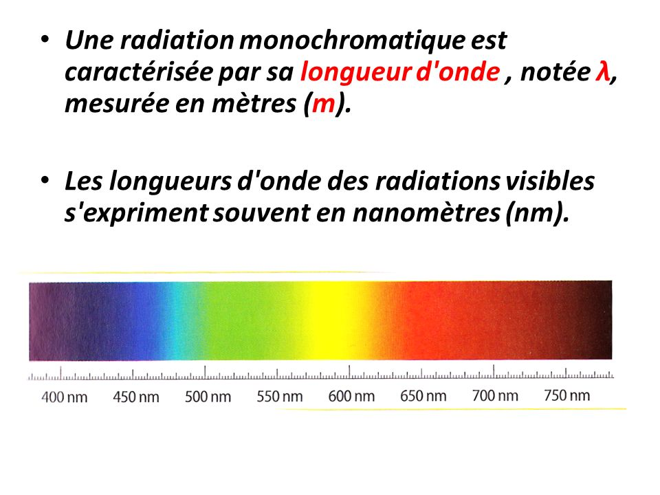 Une radiation monochromatique est caractérisée par sa longueur d'onde, notée λ, mesurée en mètres (m). Les longueurs d'onde des radiations visibles s'