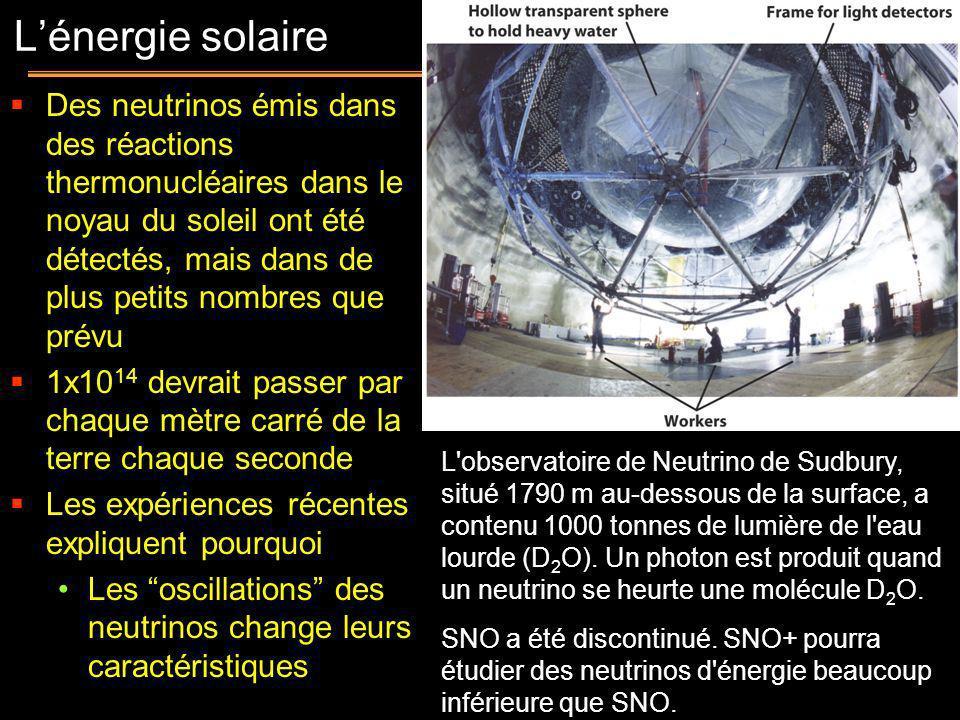 Des neutrinos émis dans des réactions thermonucléaires dans le noyau du soleil ont été détectés, mais dans de plus petits nombres que prévu 1x10 14 de