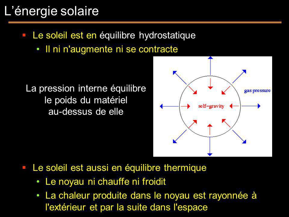Le soleil est en équilibre hydrostatique Il ni n'augmente ni se contracte Le soleil est aussi en équilibre thermique Le noyau ni chauffe ni froidit La
