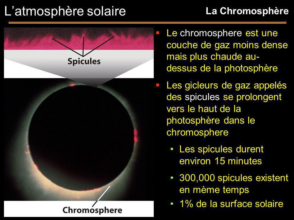 Le chromosphere est une couche de gaz moins dense mais plus chaude au- dessus de la photosphère Les gicleurs de gaz appelés des spicules se prolongent
