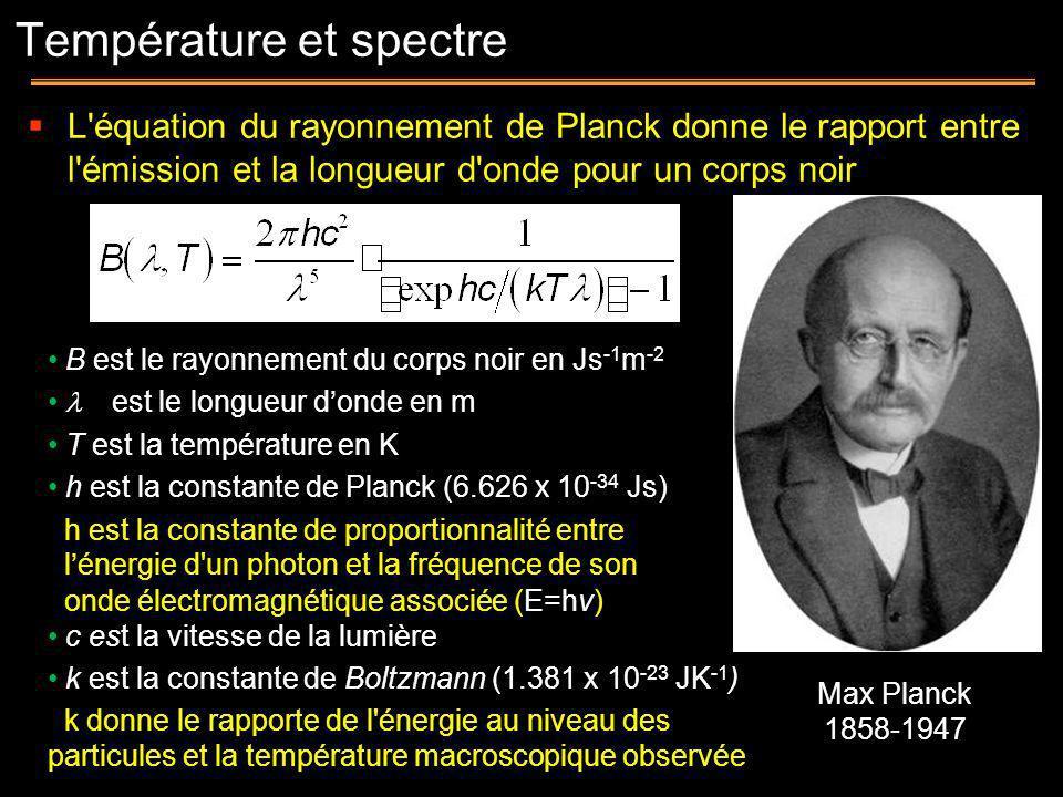 B est le rayonnement du corps noir en Js -1 m -2 est le longueur donde en m T est la température en K h est la constante de Planck (6.626 x 10 -34 Js)