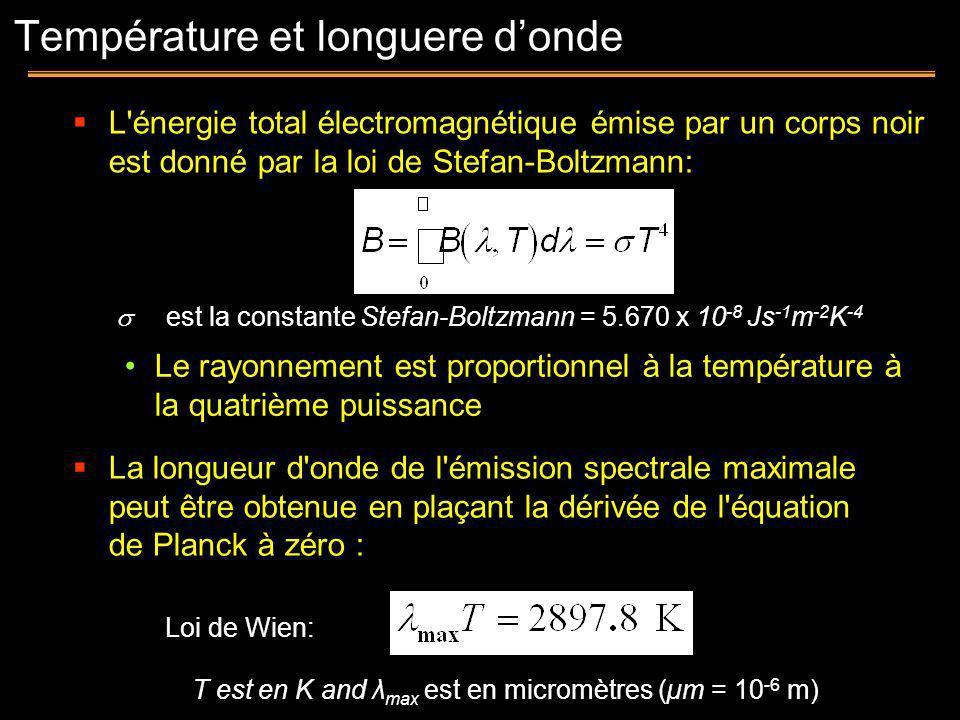 est la constante Stefan-Boltzmann = 5.670 x 10 -8 Js -1 m -2 K -4 L'énergie total électromagnétique émise par un corps noir est donné par la loi de St