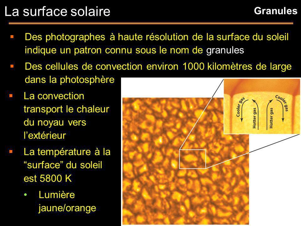 Des photographes à haute résolution de la surface du soleil indique un patron connu sous le nom de granules Des cellules de convection environ 1000 ki
