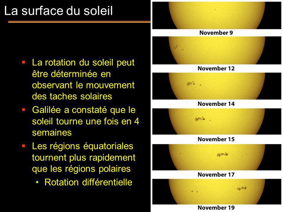 La rotation du soleil peut être déterminée en observant le mouvement des taches solaires Galilée a constaté que le soleil tourne une fois en 4 semaine