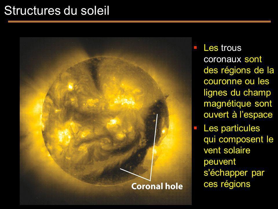 Les trous coronaux sont des régions de la couronne ou les lignes du champ magnétique sont ouvert à lespace Les particules qui composent le vent solair