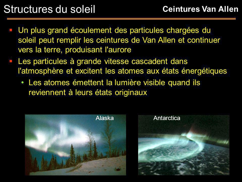 Antarctica Alaska Un plus grand écoulement des particules chargées du soleil peut remplir les ceintures de Van Allen et continuer vers la terre, produ