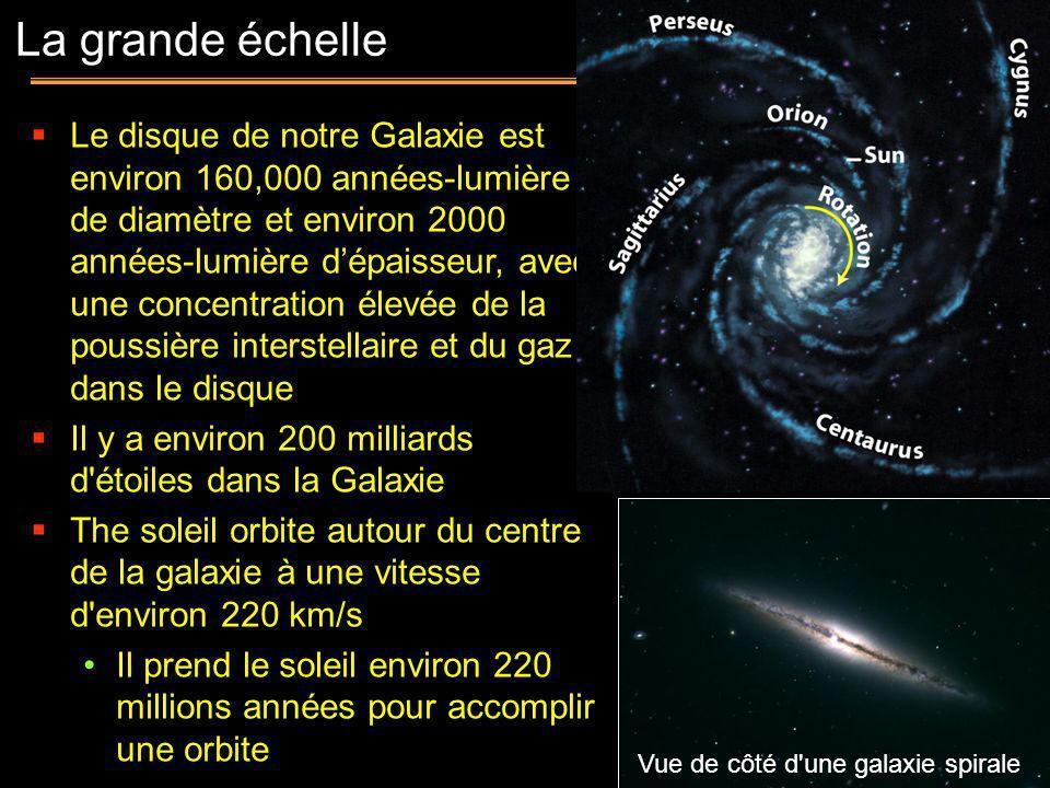 Le disque de notre Galaxie est environ 160,000 années-lumière de diamètre et environ 2000 années-lumière dépaisseur, avec une concentration élevée de