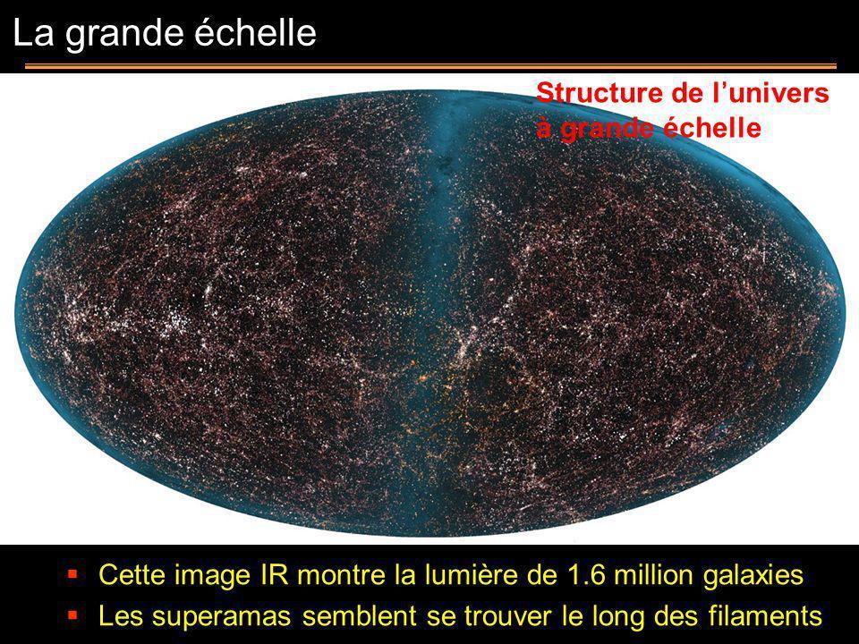 Structure de lunivers à grande échelle Cette image IR montre la lumière de 1.6 million galaxies Les superamas semblent se trouver le long des filament