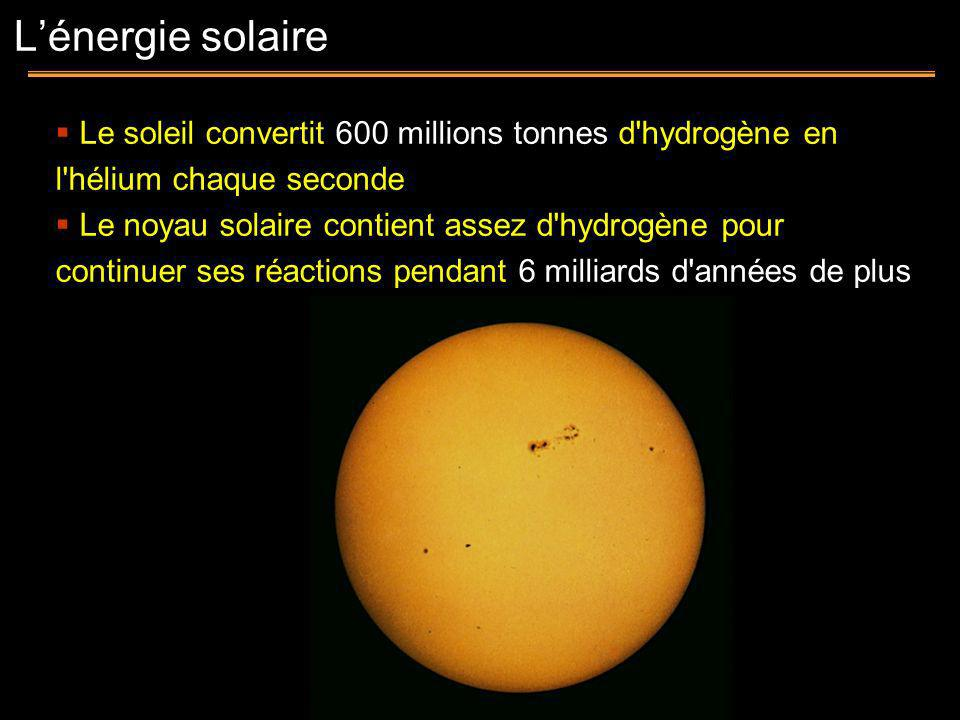 La fusion thermonucléaire se produit seulement à des températures très élevées La fusion d hydrogène se produit aux températures au-dessus de 10 7 K Dans le soleil, la fusion se produit seulement dans le noyau Les sous-produits du processus de fusion incluent des neutrinos, des positrons et des photons de rayons gamma Lénergie solaire