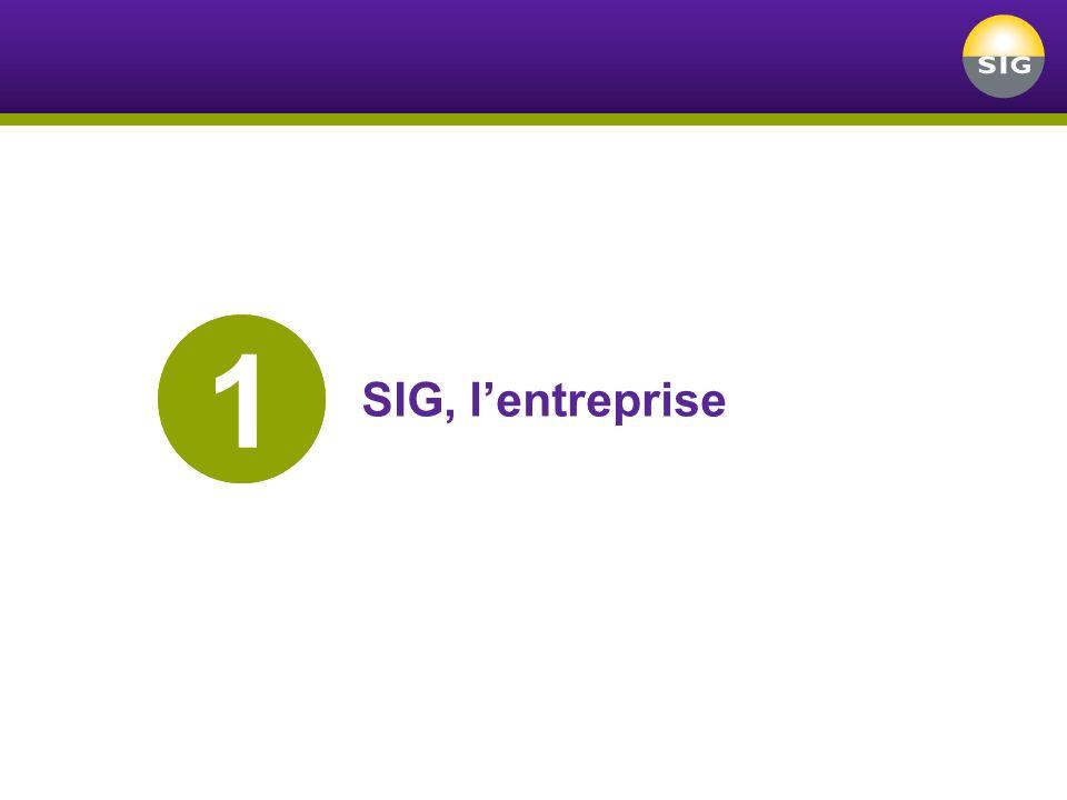 SIG, lentreprise 1