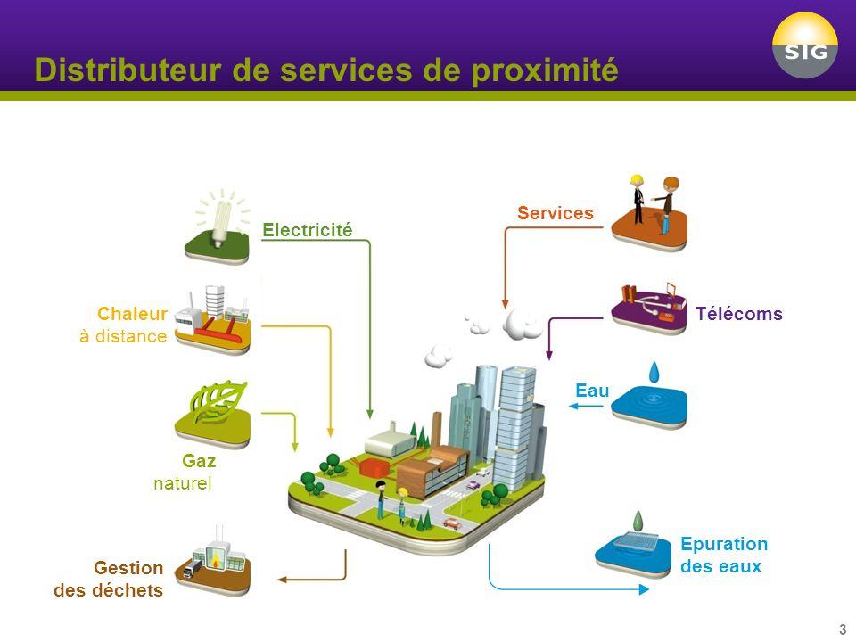 Distributeur de services de proximité 3 Electricité Chaleur à distance Gaz naturel Gestion des déchets Services Télécoms Eau Epuration des eaux