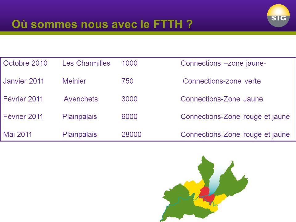 Où sommes nous avec le FTTH ? Octobre 2010 Les Charmilles 1000 Connections –zone jaune- Janvier 2011 Meinier 750 Connections-zone verte Février 2011 A