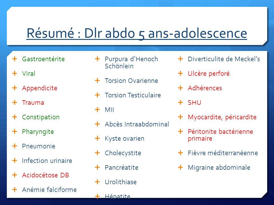 Résumé : Dlr abdo 5 ans-adolescence Gastroentérite Viral Appendicite Trauma Constipation Pharyngite Pneumonie Infection urinaire Acidocétose DB Anémie