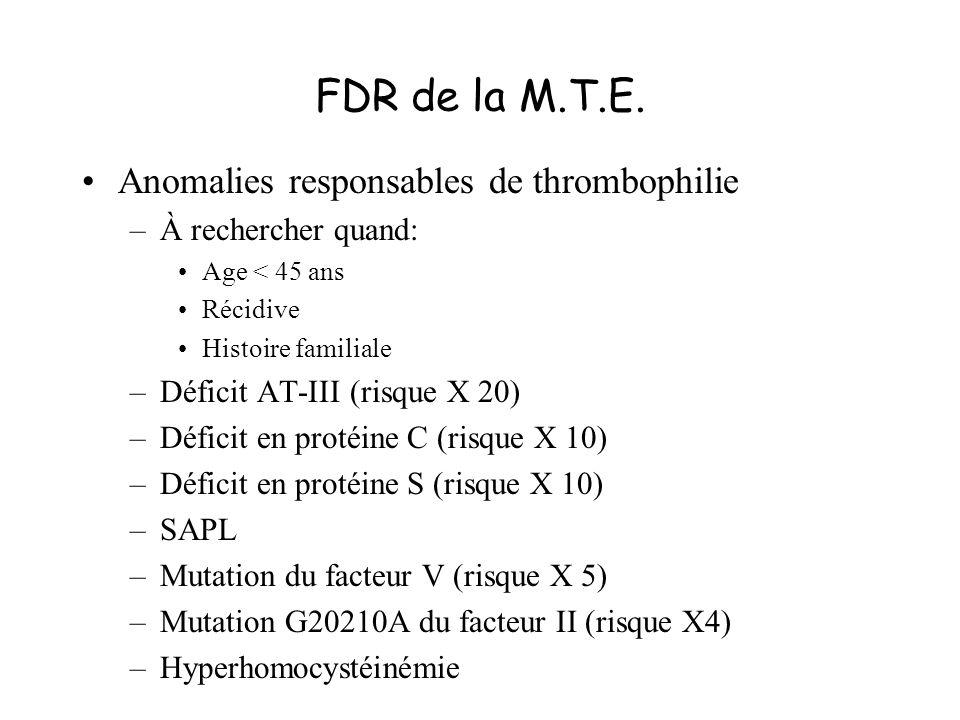 Examen clinique La dyspnée : polypnée (80%) Douleur latéro-thoracique (60%) Toux (50%) Hémoptysie (25%) Fièvre modérée Cyanose des extrémités Tachycardie (VPN importante)