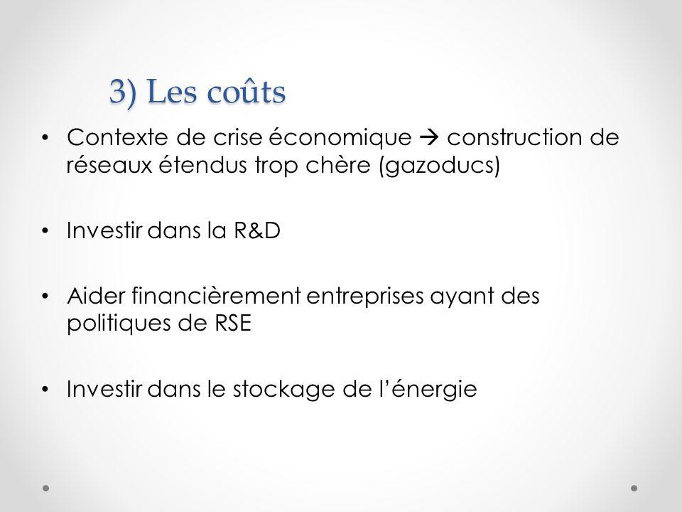 3) Les coûts Contexte de crise économique construction de réseaux étendus trop chère (gazoducs) Investir dans la R&D Aider financièrement entreprises ayant des politiques de RSE Investir dans le stockage de lénergie