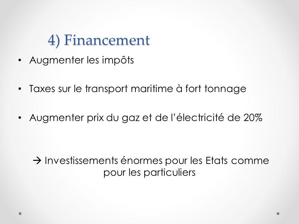 4) Financement Augmenter les impôts Taxes sur le transport maritime à fort tonnage Augmenter prix du gaz et de lélectricité de 20% Investissements énormes pour les Etats comme pour les particuliers