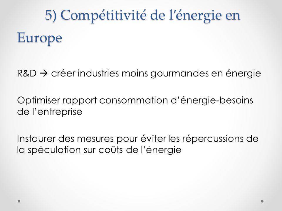 5) Compétitivité de lénergie en Europe R&D créer industries moins gourmandes en énergie Optimiser rapport consommation dénergie-besoins de lentreprise Instaurer des mesures pour éviter les répercussions de la spéculation sur coûts de lénergie