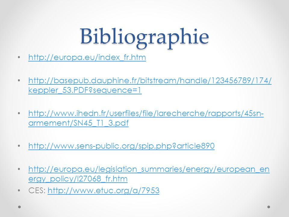 Bibliographie http://europa.eu/index_fr.htm http://basepub.dauphine.fr/bitstream/handle/123456789/174/ keppler_53.PDF sequence=1 http://basepub.dauphine.fr/bitstream/handle/123456789/174/ keppler_53.PDF sequence=1 http://www.ihedn.fr/userfiles/file/larecherche/rapports/45sn- armement/SN45_T1_3.pdf http://www.ihedn.fr/userfiles/file/larecherche/rapports/45sn- armement/SN45_T1_3.pdf http://www.sens-public.org/spip.php article890 http://europa.eu/legislation_summaries/energy/european_en ergy_policy/l27068_fr.htm http://europa.eu/legislation_summaries/energy/european_en ergy_policy/l27068_fr.htm CES: http://www.etuc.org/a/7953http://www.etuc.org/a/7953