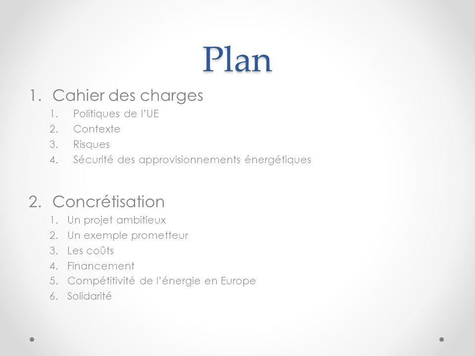 Plan 1.Cahier des charges 1.Politiques de lUE 2.Contexte 3.Risques 4.Sécurité des approvisionnements énergétiques 2.Concrétisation 1.Un projet ambitieux 2.Un exemple prometteur 3.Les coûts 4.Financement 5.Compétitivité de lénergie en Europe 6.Solidarité