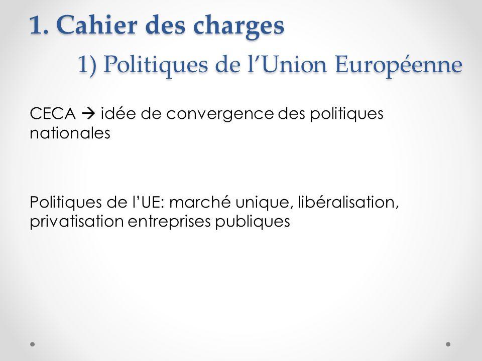 1. Cahier des charges 1) Politiques de lUnion Européenne CECA idée de convergence des politiques nationales Politiques de lUE: marché unique, libérali
