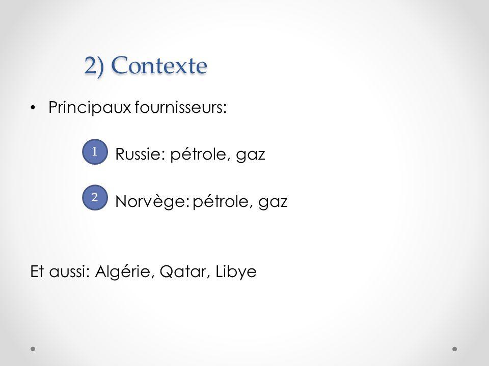 Bibliographie http://europa.eu/index_fr.htm http://basepub.dauphine.fr/bitstream/handle/123456789/174/ keppler_53.PDF?sequence=1 http://basepub.dauphine.fr/bitstream/handle/123456789/174/ keppler_53.PDF?sequence=1 http://www.ihedn.fr/userfiles/file/larecherche/rapports/45sn- armement/SN45_T1_3.pdf http://www.ihedn.fr/userfiles/file/larecherche/rapports/45sn- armement/SN45_T1_3.pdf http://www.sens-public.org/spip.php?article890 http://europa.eu/legislation_summaries/energy/european_en ergy_policy/l27068_fr.htm http://europa.eu/legislation_summaries/energy/european_en ergy_policy/l27068_fr.htm CES: http://www.etuc.org/a/7953http://www.etuc.org/a/7953