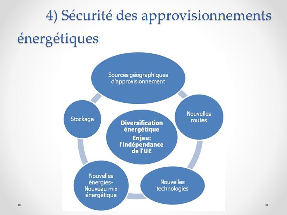 4) Sécurité des approvisionnements énergétiques