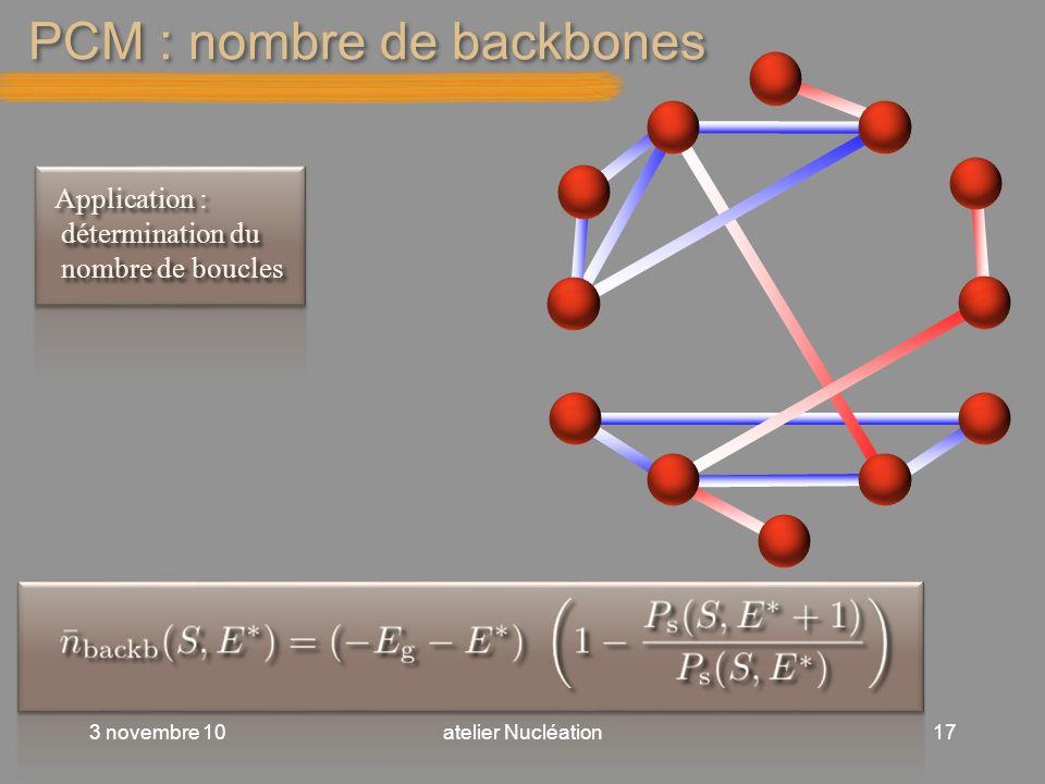 PCM : nombre de backbones 3 novembre 1017atelier Nucléation Application : détermination du nombre de boucles