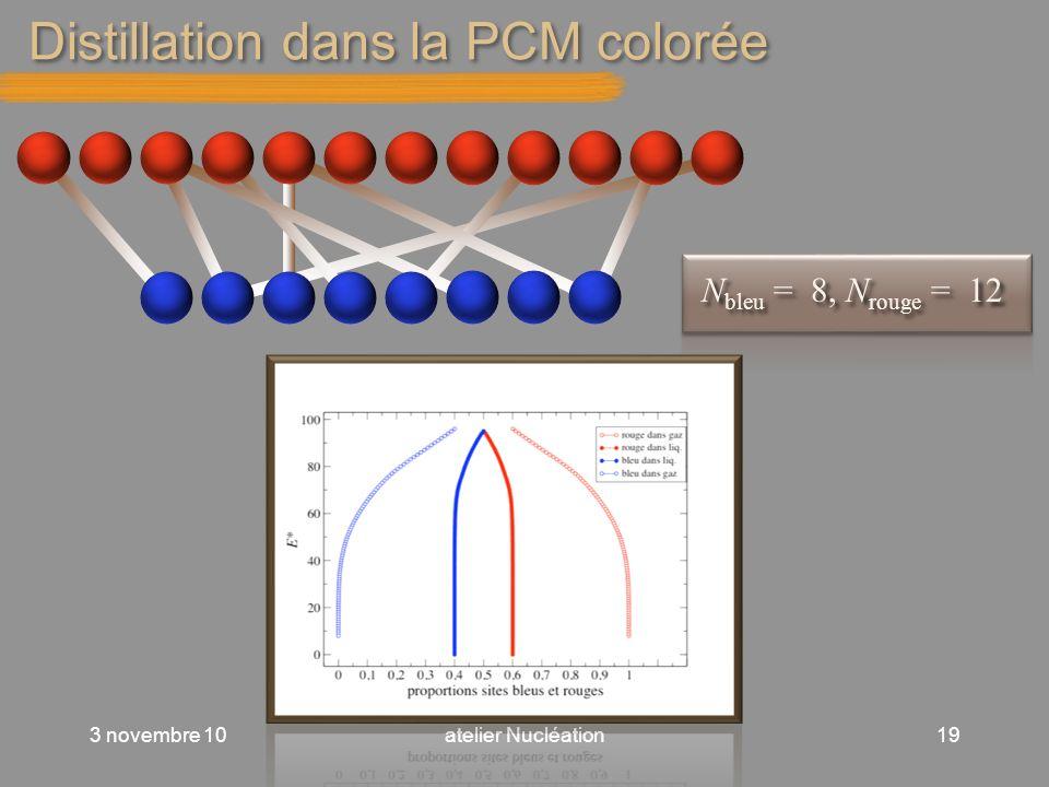 Distillation dans la PCM colorée 3 novembre 10atelier Nucléation19 N bleu = 8, N rouge = 12