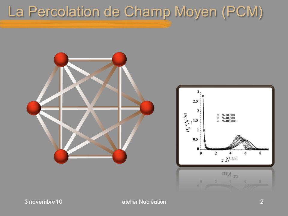 La Percolation de Champ Moyen (PCM) 3 novembre 10atelier Nucléation2 s N -2/3 n s c N -2/3