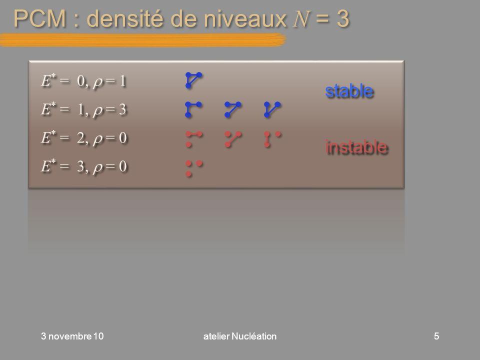 PCM : densité de niveaux N = 3 3 novembre 10atelier Nucléation5 E * = 0, = 1 E * = 1, = 3 E * = 2, = 0 E * = 3, = 0 stable instable