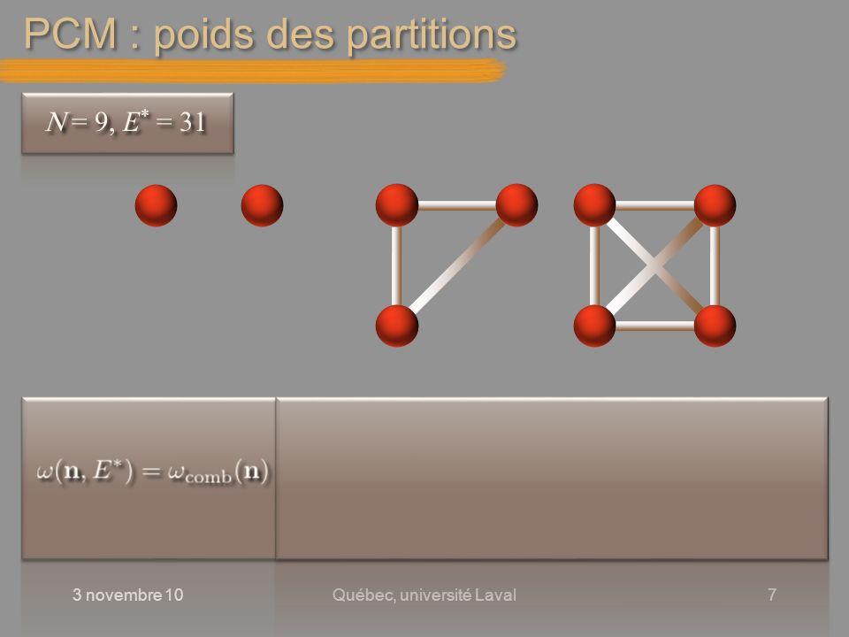 PCM : poids des partitions 3 novembre 10Québec, université Laval7 = 9, E * = 31